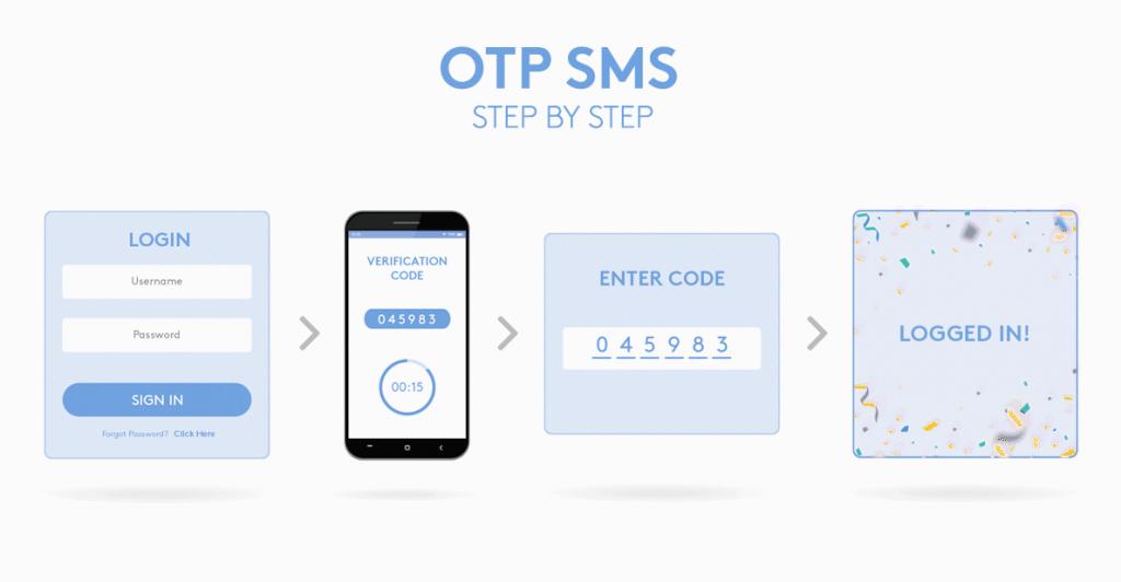 OTP_SYSTEM